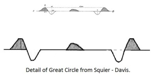 Side view of Great Circle