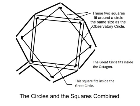 Squares in the Newark octagon