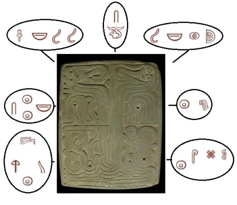 The image on The Wilmington Tablet is composed of many Luwian Hieroglyphs which tell a story.