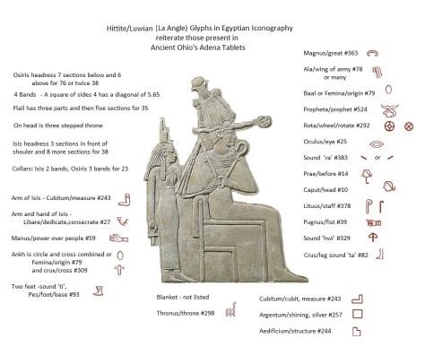 Glyph map of Iuny Stele