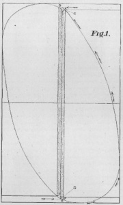 Drawing of Gridley Stone which was found in a Mound in Cincinnati, Ohio