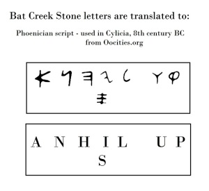 Translation of Bat Creek Stone using 8th century BC Phoenician Script