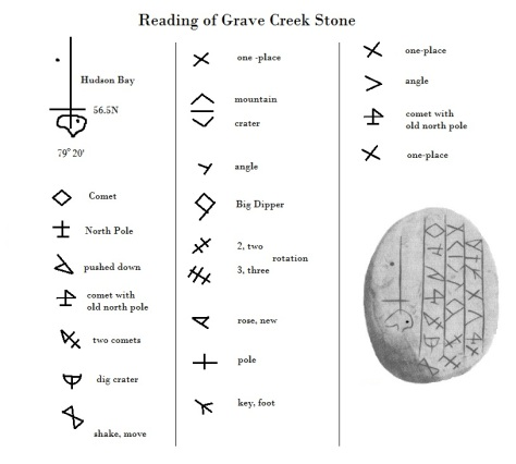grave creek reading