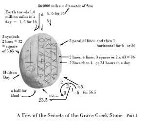 Numbers of Grave Creek Stone, Par II
