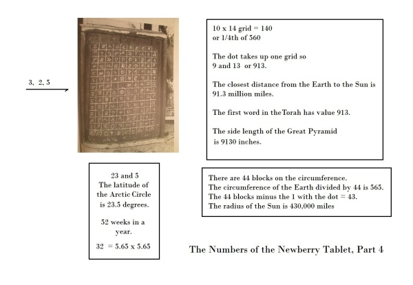 Translation of Newberry Tablet, Part 4