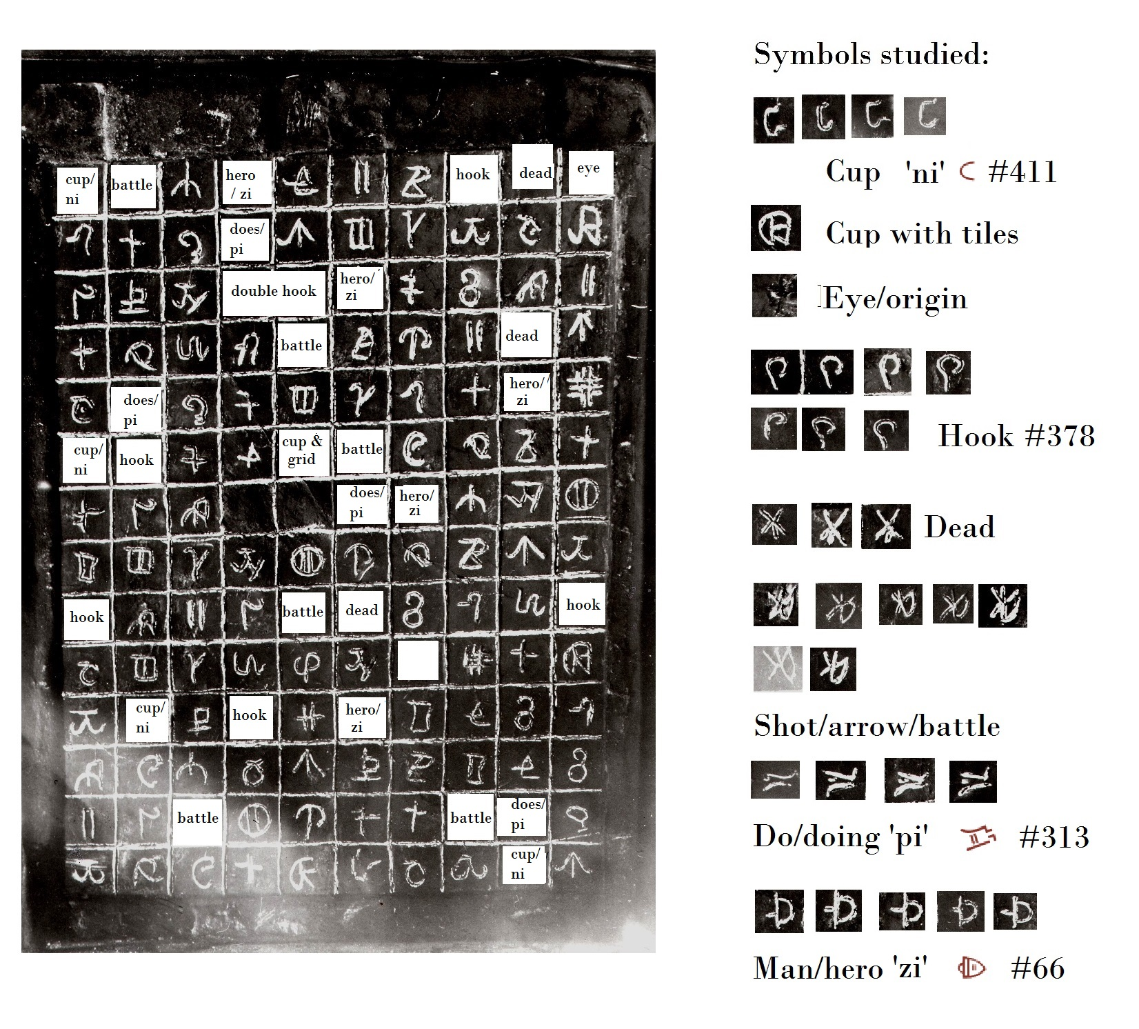 The message of the newberry tablet part 2 noahsage identification of newberry tablet symbols biocorpaavc Images