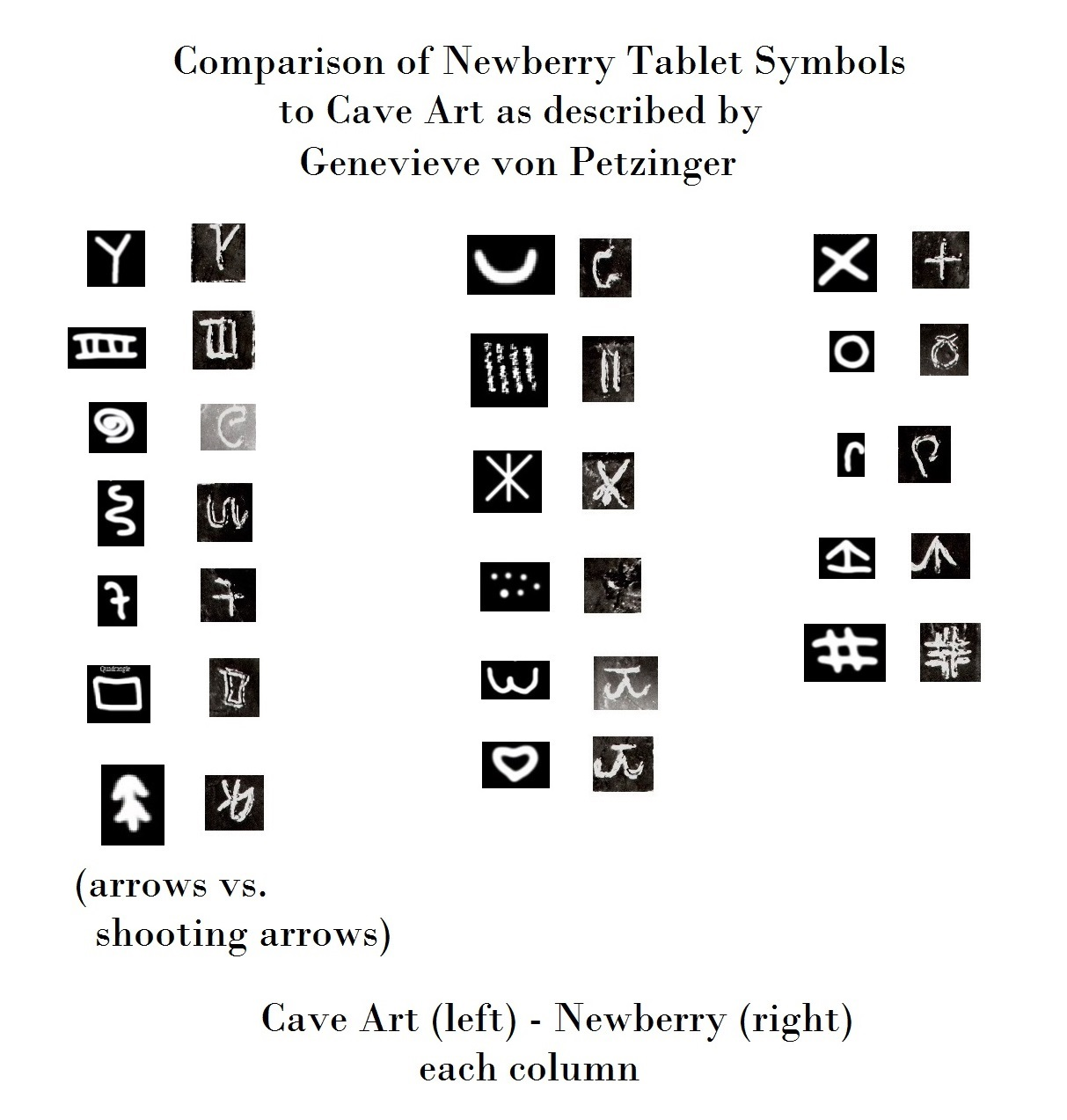 Newberry tablet and its ancient links to europe noahsage newberry symbols compared to cave art biocorpaavc Image collections