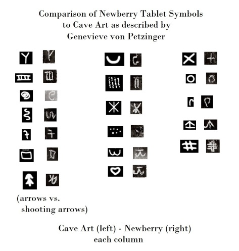 Newberry symbols compared to cave art.
