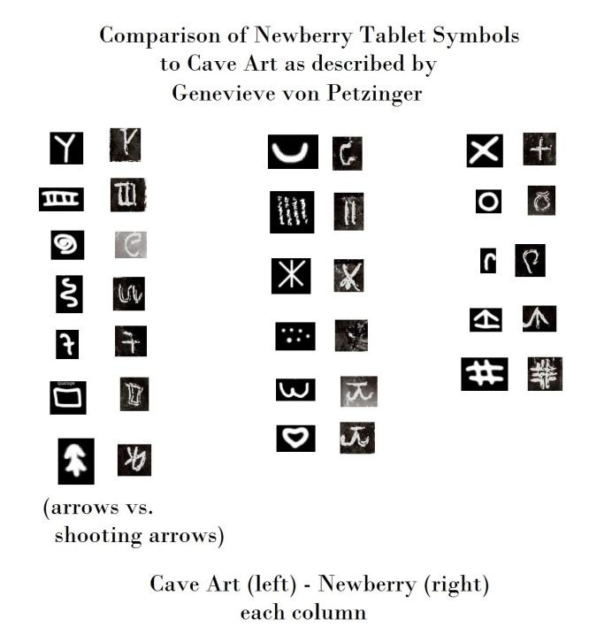 Newberry symbols compared to cave art.
