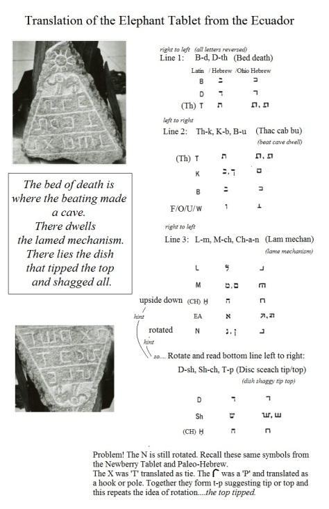 Translation of the Cuenca Elephant Tablet using Ohio Decalogue Stone Style - Hebrew. The bottom line is read then rotated and read again.