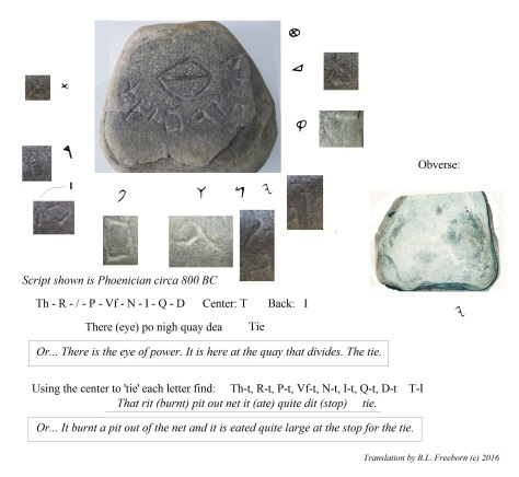 Translation of the New York Baal Stone with 800 BC Phoenician Letters and Anglo-Saxon